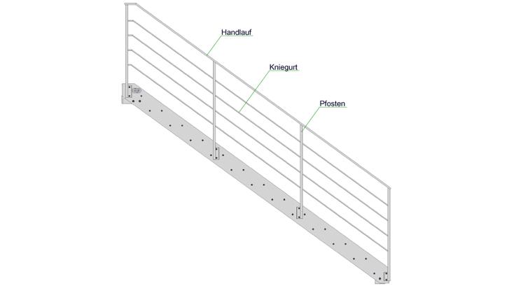 Geländer für Gerade- & Podesttreppen - Typ E