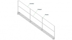 Balustrades for straight and straight landing stairways - Typ A